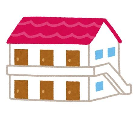 賃貸での衣類の干し方やベランダや部屋の中で使う便利グッズの紹介!